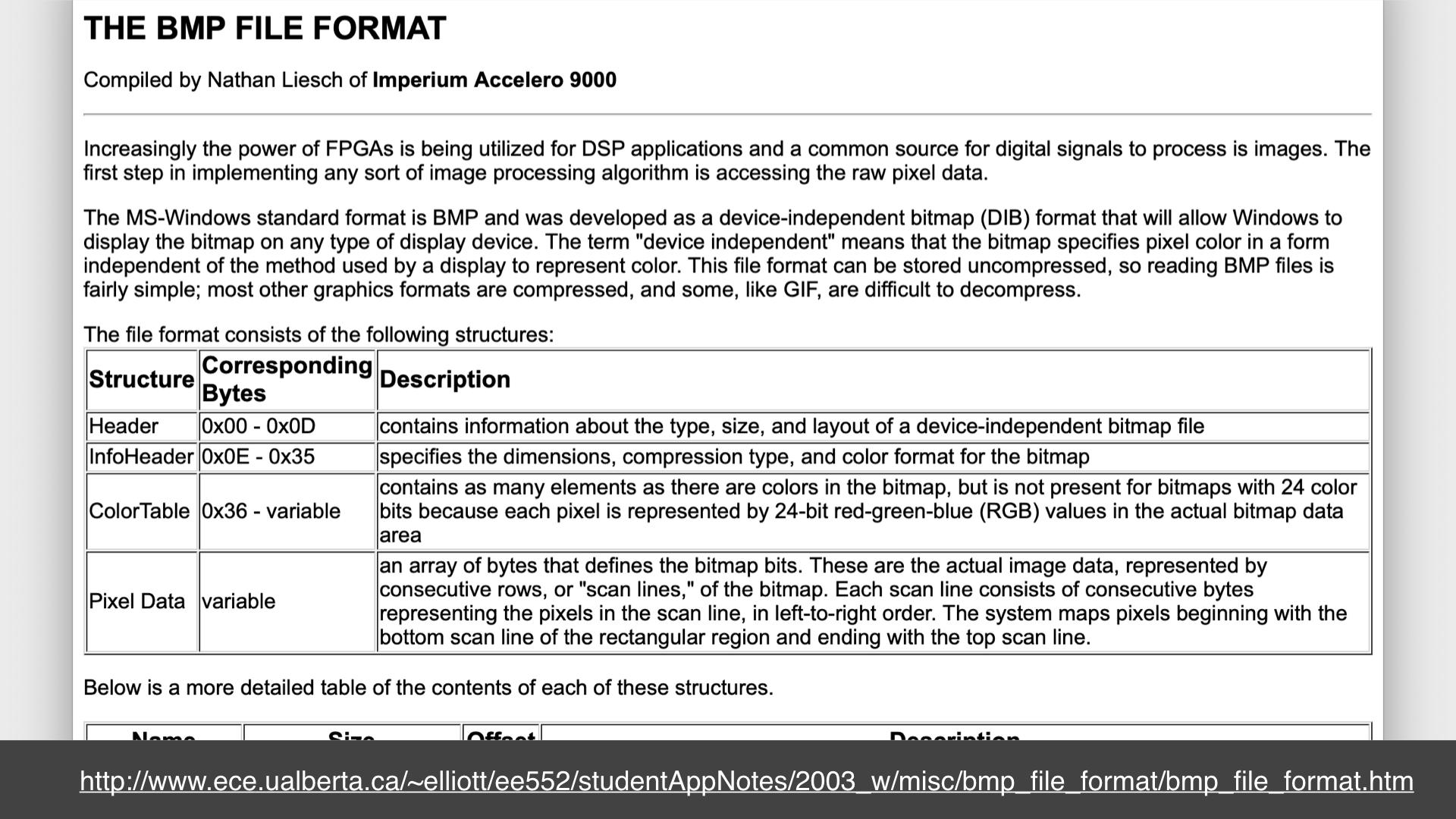 Screenshot of a webpage describing the BMP file format specification; url: http://www.ece.ualberta.ca/~elliott/ee552/studentAppNotes/2003_w/misc/bmp_file_format/bmp_file_format.htm
